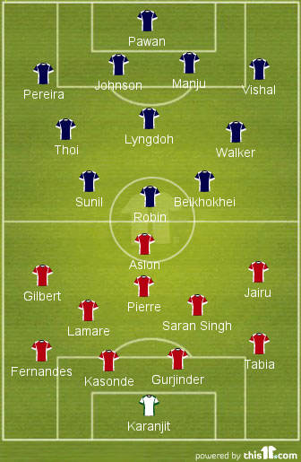 Salgaocar FC Probable XI (in red) vs Bengaluru FC Probable XI (in blue)