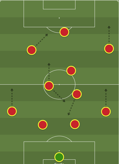 United's 4-2-3-1 version against Chelsea had Fellaini as the left central midfielder marking out Fabregas and joining up in attack. Di Maria stays more of an inside left to use his dribbling skills.