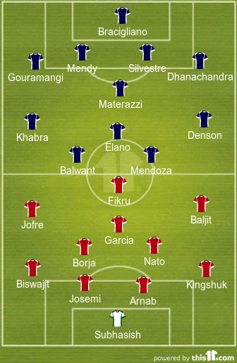 Atletico de Kolkata Probable XI (in red) vs Chennaiyin FC Probable XI (in blue)