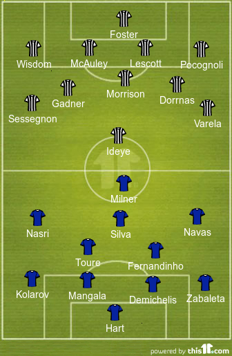 West Bromich Albion's probable XI vs Manchester City's probable XI