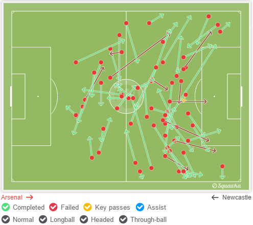 Liverpool are in trouble if Cazorla manages to dominate the midfield like he did against Newcastle. (source:squawka)