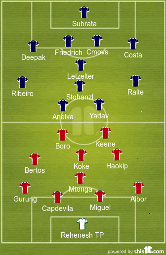 NorthEast United Probable XI (in red) vs Mumbai City Probable XI (in blue)
