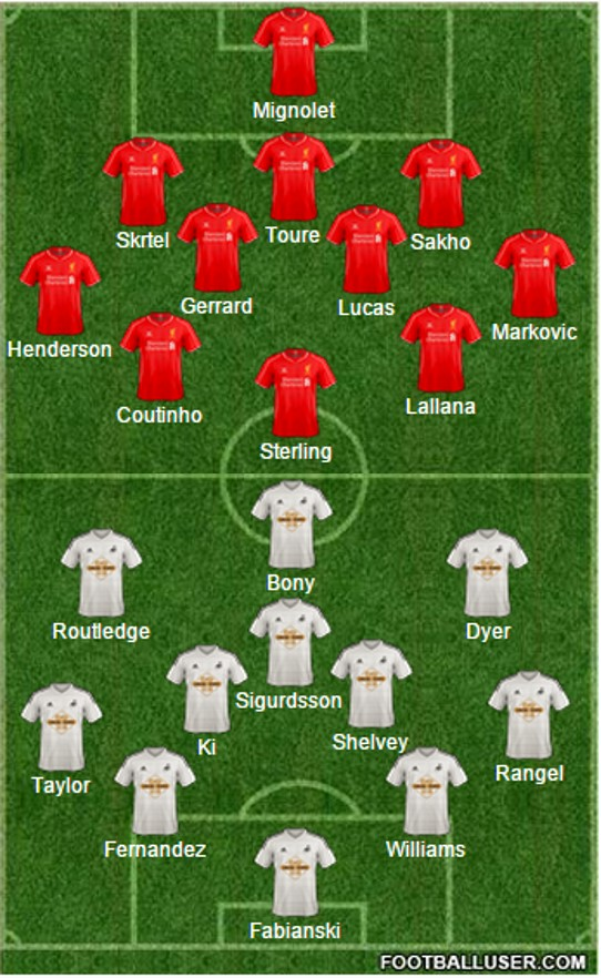 Liverpool vs Swansea City - 12 29 2014 - Premier League - Team News, Tactics, Lineups And Prediction