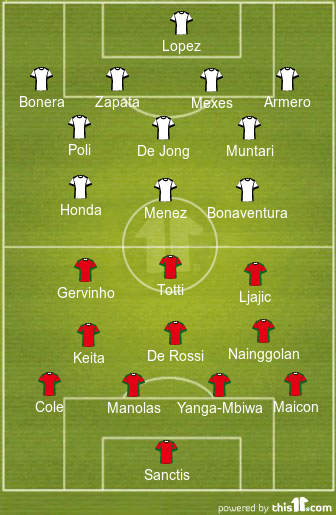 AS Roma Probable XI v AC Milan Probable XI
