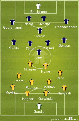 Kerala Blasters Probable XI (in yellow) vs Chennaiyin FC Probable XI (in blue)
