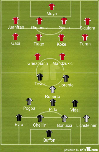 Juventus Probable Lineup V Atletico Madrid Probable  Lineup