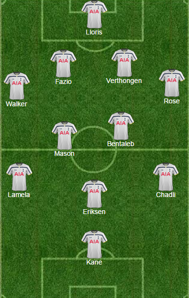 Spurs Probable Starting Line-Up