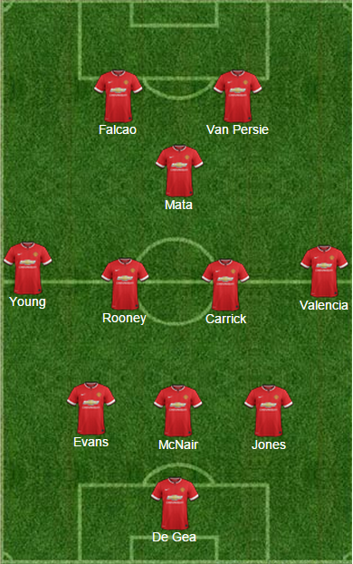 United Probable Starting Line-Up