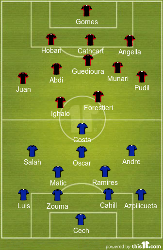Chelsea FC's probable starting XI vs Watford's probable starting XI