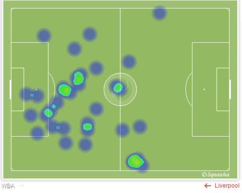 Mario Balotelli once again cut a forlorn figure upfront, and was hardly involved in the final third of the pitch