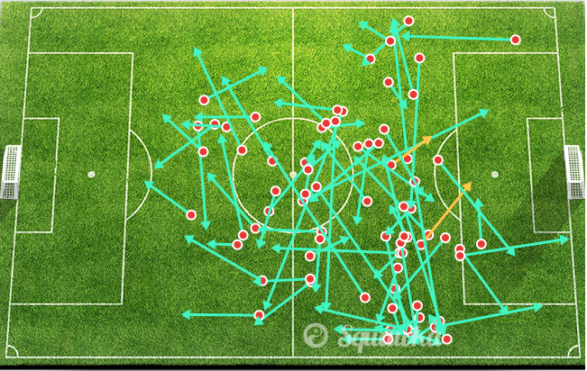 Incisive: Ander Herrera's passes against Hull City spread across the pitch.