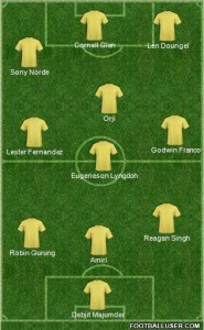 I_League_Team_R14-(c)-footballuser[dot]com