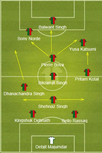 Mohun Bagan Tactics - Boya is the centre upon which Katsumi, Norde and Balwant act as spokes of a wheel