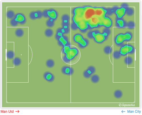 Ashley Young's heat-map in the win over Man City: The winger dominated the left hand side for United. (c)squawka.com