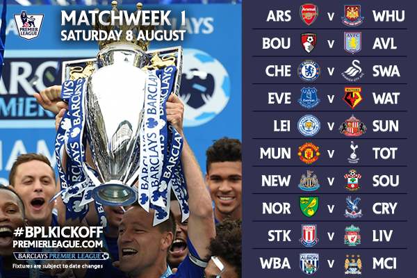 The opening day fixtures for all teams.