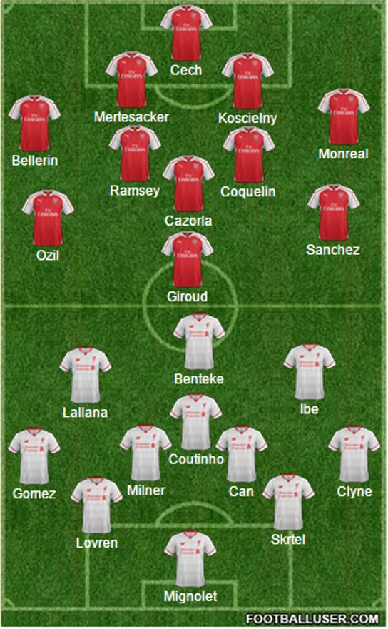 Arsenal vs Liverpool - Team News, Tactics, Lineups and Prediction - August 2015