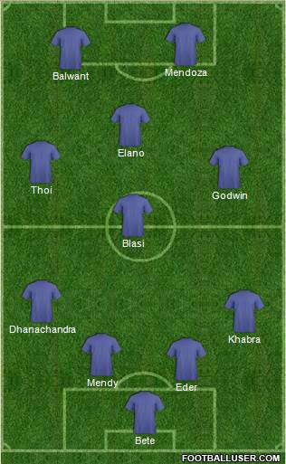 A probable 4-4-2 formation for Chennaiyin FC