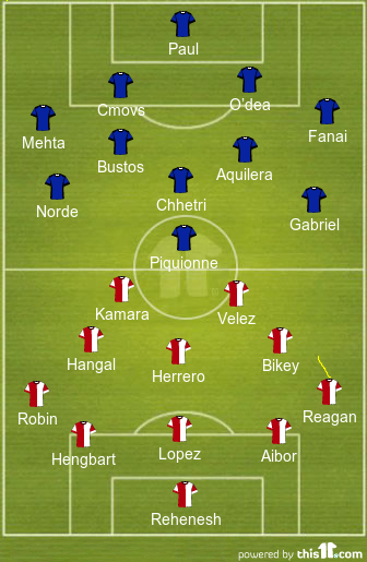Probable Starting XI