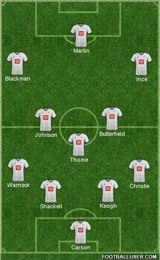 Derby County Vs Manchester United Probably Lineups Team
