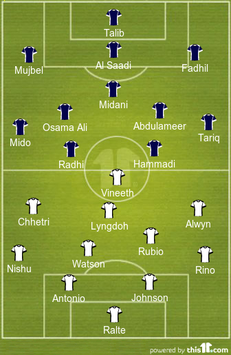 AFC Cup 2016 Final : Probable lineups and formations