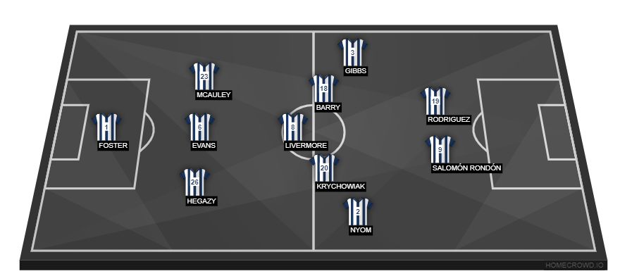 West Brom Albion vs Chelsea(2)