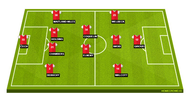 Arsenal Vs West Ham United Preview Probable Lineups Prediction Tactics And Key Stats Carabao Cup