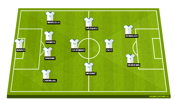 Bayern Munich Vs Real Madrid Preview Probable Lineups Prediction Tactics Team News And Key Stats Uefa Champions League