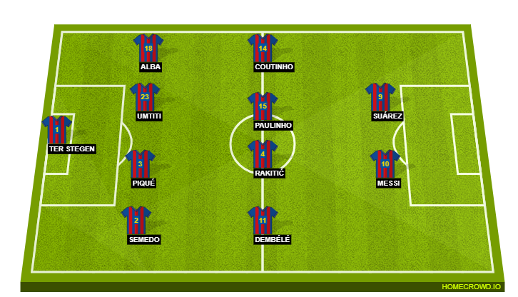 Barcelona v Villarreal — Preview