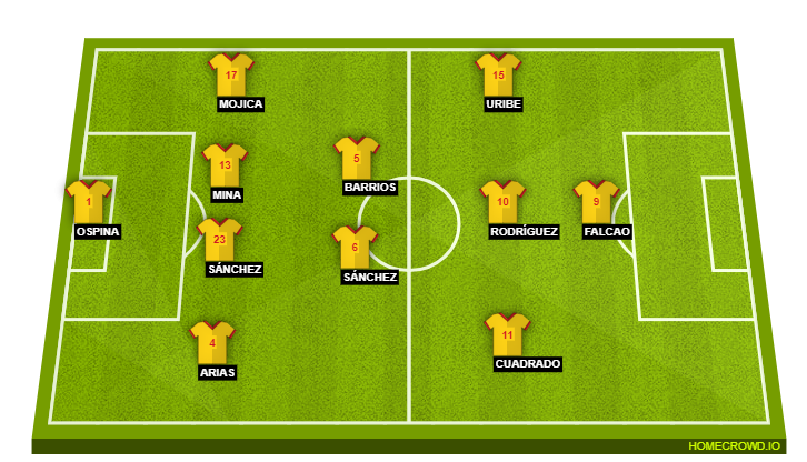 Colombia vs Japan Preview: Probable Lineups, Prediction, Tactics