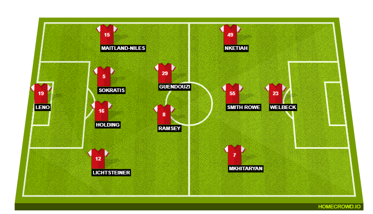 The Arsenal lineup that Liverpool could destroy at the Emirates on Saturday