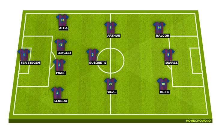 """Barcelona width = """"726"""" height = """"416"""" data-wp-pid = """"403114"""" srcset = """"http://www.thehardtackle.com/wp-content/uploads/2018/11/Barcelona-1-300x172. png 300w, http://www.thehardtackle.com/wp-content/uploads/2018/11/Barcelona-1.png 726w, http://www.thehardtackle.com/wp-content/uploads/2018/11/ Barcelona-1-600x344.png 600w sizes = """"(width max: 726px) 100vw, 726px"""" /></p> <h4 style="""