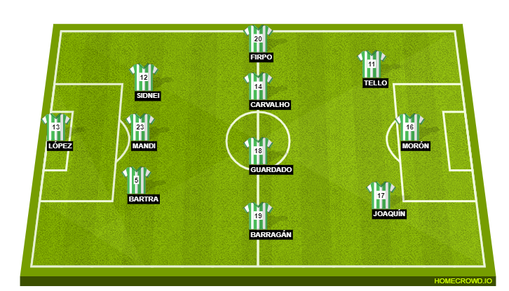 """Betis width = """"726"""" height = """"416"""" data-wp-pid = """"403115"""" srcset = """"http://www.thehardtackle.com/wp-content/uploads/2018/11/Betis-1-300x172. png 300w, http://www.thehardtackle.com/wp-content/uploads/2018/11/Betis-1.png 726w """"sizes ="""" (max-width: 726px) 100vw, 726px """"/></p> <h3 style="""