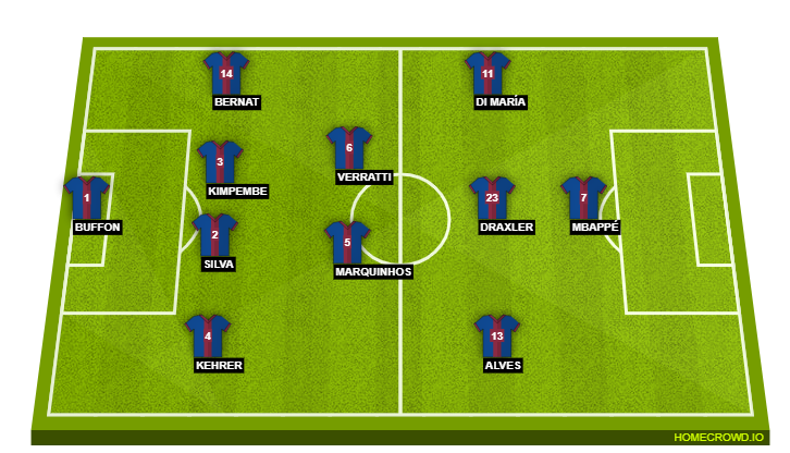 Manchester United vs PSG Preview: Probable Lineups ...