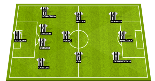 Juventus Vs Atletico Madrid Preview Probable Lineups