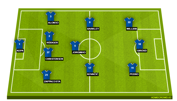 Slavia Praha Vs Chelsea Preview: Probable Lineups