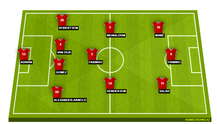 Liverpool Vs Leicester City Preview Probable Lineups Prediction Tactics Team News Betting Odds Key Stats
