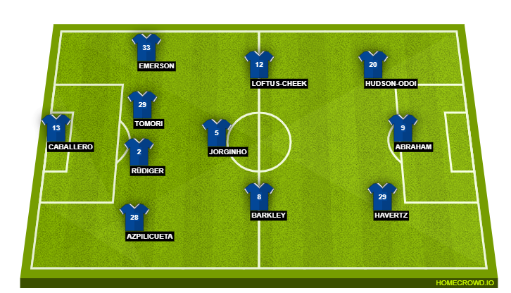 Chelsea Vs Barnsley Preview Probable Lineups Prediction Tactics Team News Key Stats