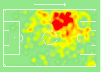 Joao Felix heatmap from this season shows a start contrast from last season. (Heatmap courtesy Sofascore)