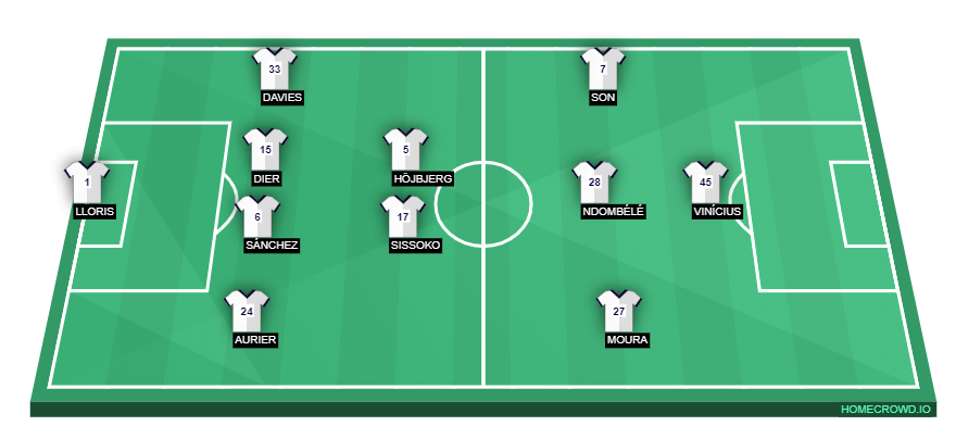 homecrowd-formation-hLxcL34NGy1G1J7zPO9O