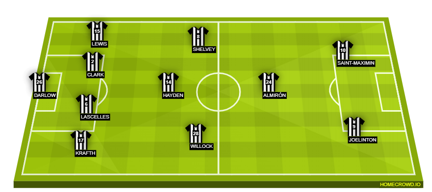 homecrowd-formation-4RD8uKW0mXTcCmQkPtI6