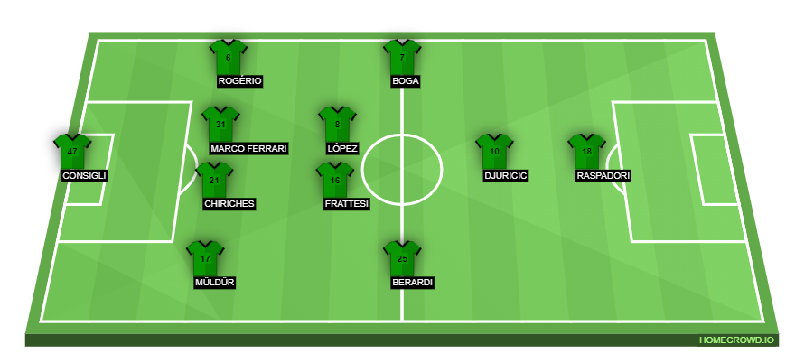 homecrowd-formation-iS2eXYc0oueviZlZpril